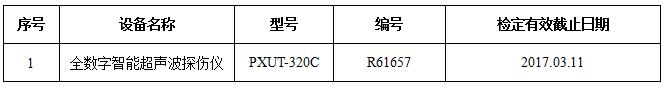 武汉龙翔家居公司骨料加工厂房检测